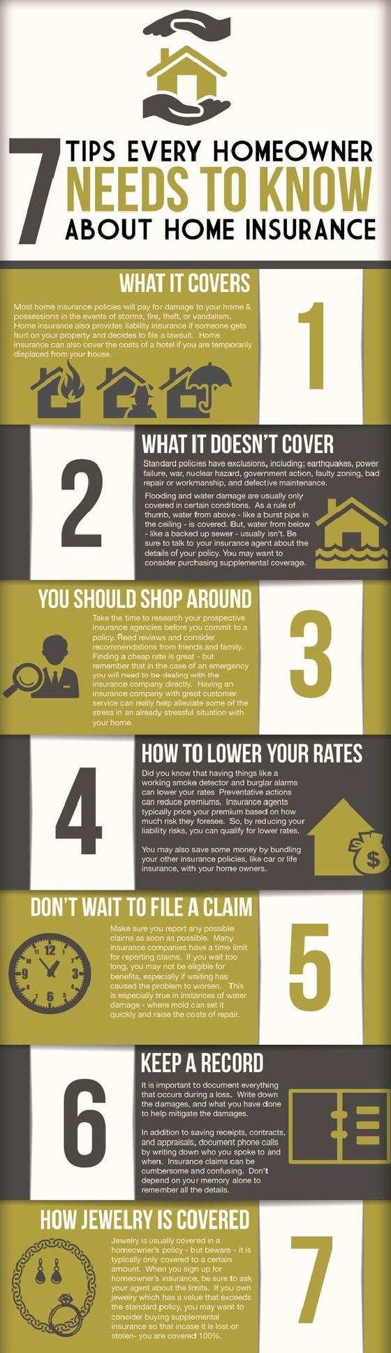 NEILL, SHAWNNA: 7 Tips Homeowner Insurance.jpg