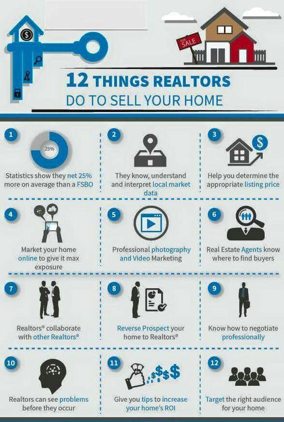 NEILL, SHAWNNA: 12 things realtors do to sell home.jpg
