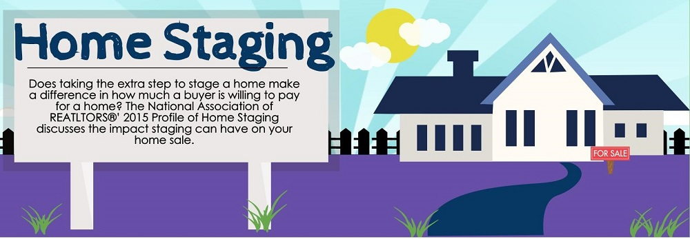 NEILL, SHAWNNA: Home-Staging-TOP Infograph 1000.jpg